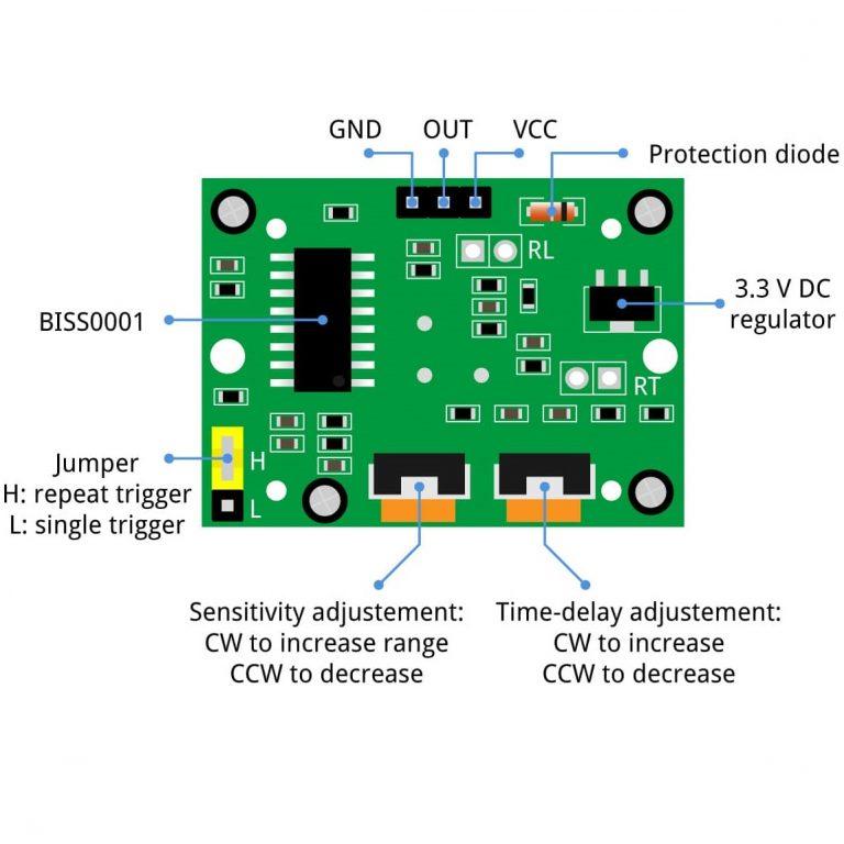 ماژول سنسور حرکت مادون قرمز HC-SR501